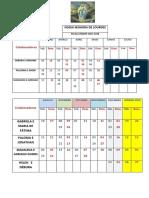 Escala 2018 Dizimo - Modificada