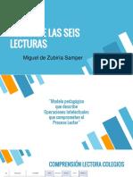 Las Seis Lecturas - Zubiría. (3)
