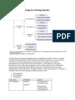 830956_Drugs for Clotting Disorder