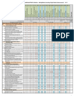 00_RPL(a) Planning Matrix