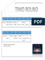 Ultimo Round - Tabla