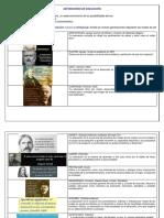 Organización y Composición