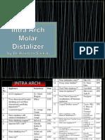 Molar Distalization by Anirban Edited