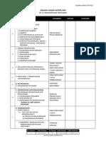 Senarai Semak Keperluan Pengurusan Program.docx