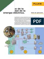 Los Costos de La Mala Calidad Electrica FLUKE
