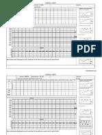 Fiat Control Chart
