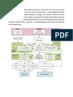 Patogenesis COPD
