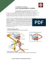 Funcionamiento y consideraciones de la valvula egr