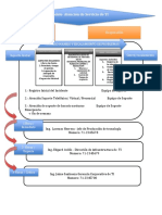 Modelo de Atención de Servicio de TI Corregido (1)