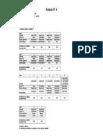 Rendimientos Instalación Fijación CCE 2015-2019