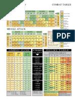 harnmaster-combattables.pdf