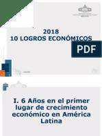 10 logros económicos