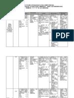 Informe Técnico Pedagógico Por Competencias _ Sedel