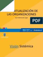 Contextualización de las organizaciones .pdf