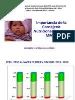 02. Importancia de La Consejeria Huacho