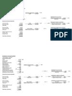 22. Ejemplos Ratios Sistema Dupont