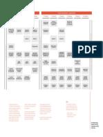 Malla_Pedagogia_Matematicas (2).pdf