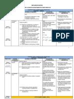 RPT MAT KSSM T3 (ENG).docx