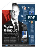 Política peruana
