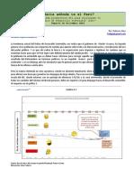 ¿Hacia adónde va el Perú?   Una Mirada prospectiva del país utilizando el   Índice de Desarrollo Sostenible (IDS)* Reporte de Diciembre 2018. Autor