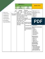 Cuadro de síntesis sobre la Historia de Roma (1).pdf