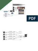 Instruções e Esquemas de Artnet e Painel LED