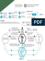 factura-electronica-28dic.pdf
