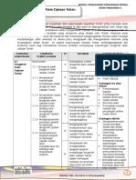 Contoh RPH Lengkap P.moral Tingkatan 3