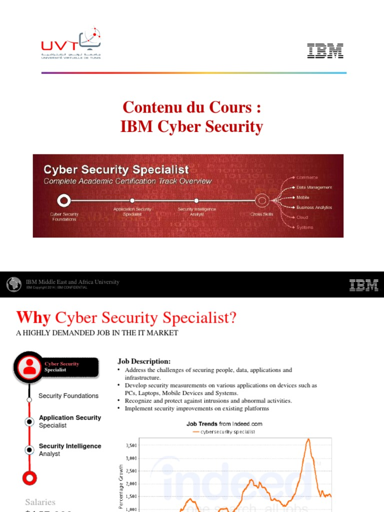 Cyber Security | Online Safety & Privacy | Computer Security