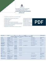 Fichier des exportateurs algériens 2017.pdf