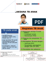 7 TB Anak Setiady