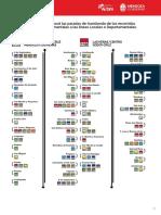 Paradas troncales mendotran.pdf