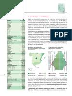 Datos Población 2004
