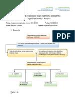Mapas Conceptuales Norma ISO 31000
