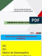 Copia de PPT Sesiones Insumos, Aspectos y Pasos Para Elaboracion de SA 1