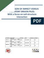 Comparison of Impact vs Vibratory Driven Piles