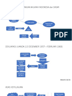Bab 7 Wawasan Nusantara