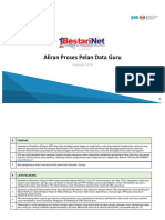 SOP Pengurusan Pelan Data Guru dan Peranti Altitude.pdf