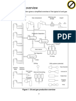 oilngasproduction.pdf