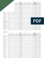 Centralizator anul I 2011-2012 Vara.xls