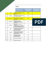 5.PROSES KERJA KP Pengurusan Panitia.doc