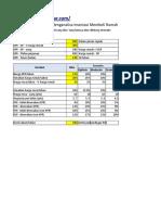 Cara Menghitung ROI Investasi Rumah Dengan Excel