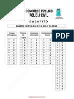 Gabarito da prova da policia civil para psicólogo