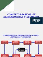 Conceptos Basicos de Oleohidraulica y Neumatica SQM