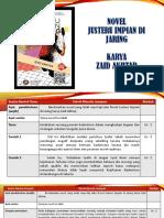 Nota Ringkas Novel Justeru Impian Di Jaring Karya Zaid Akhtar