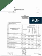 Catalog Cu Rezultate Admitere Scoala Militara de Subofiteri Jandarmi Sep 2018