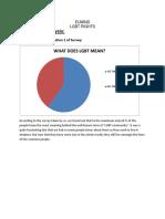 survey data analysis