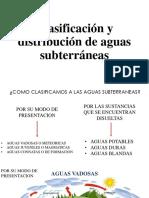 Expo Aguas Subterraneas