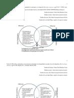 Mapa Cognitivo de Aspectos Comunes l1 y l2