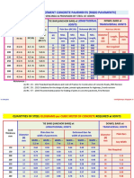 Venkat Rigid Pavement Tables of Joints and Steel.pdf